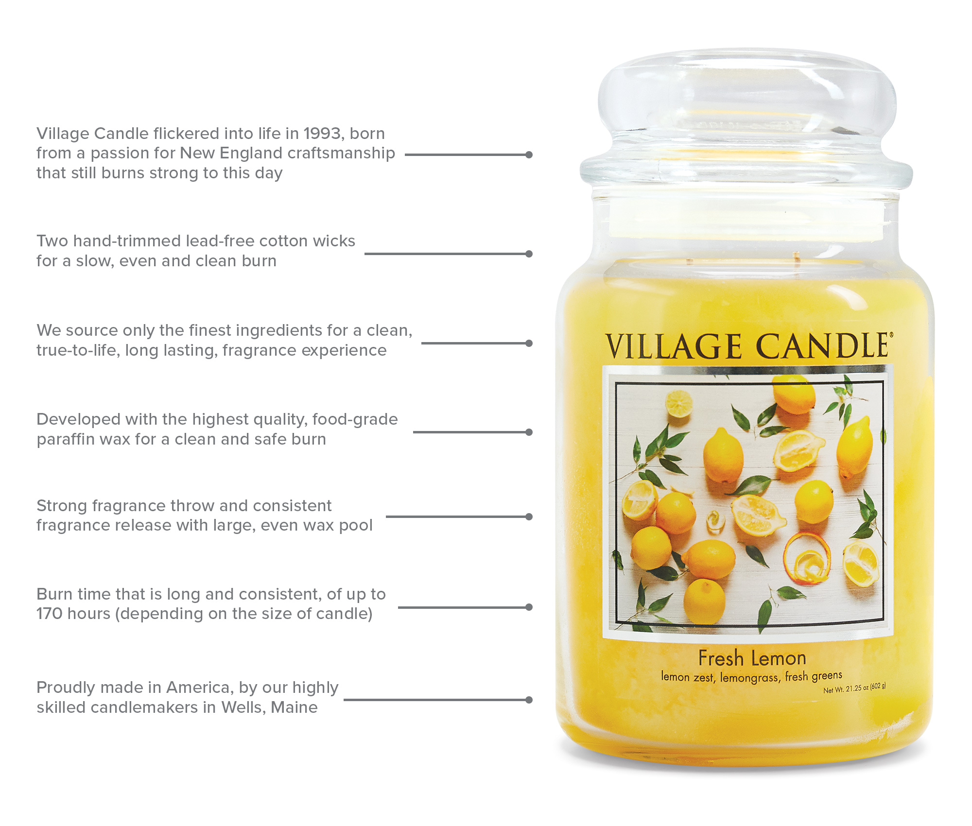 Village Candle Anatomy
